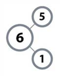 numberbond